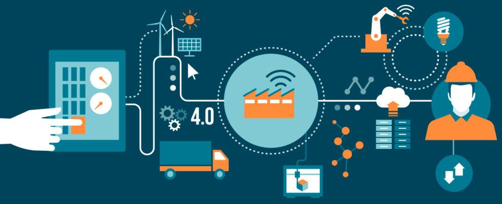 recorte info indústria 980x399 - Indústria 4.0: tudo o que você precisa saber